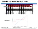 how to construct an roc curve1