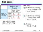 roc curve2