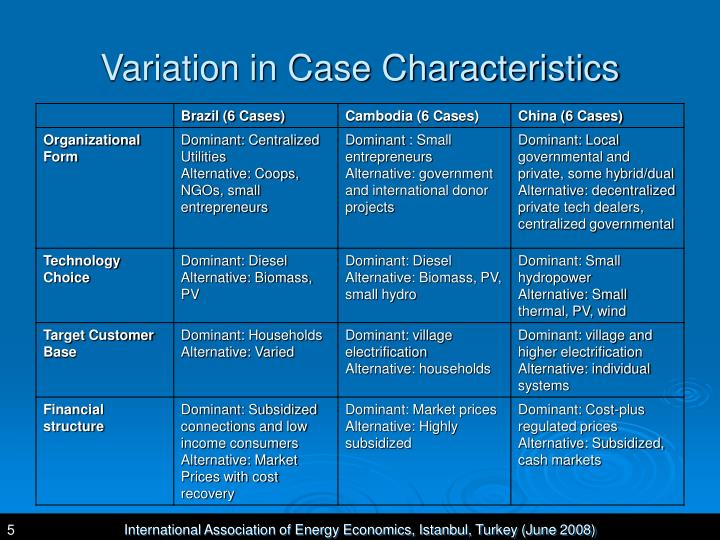 Variation in Case Characteristics