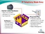 ip telephony made easy1