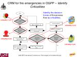 crm for fire emergencies in ogpp identify criticalities