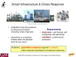 smart infrastructure crises response