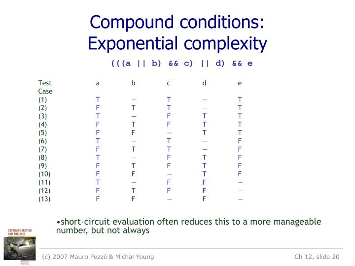 Compound conditions: