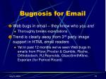 bugnosis for email