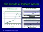 the growth of indexed assets
