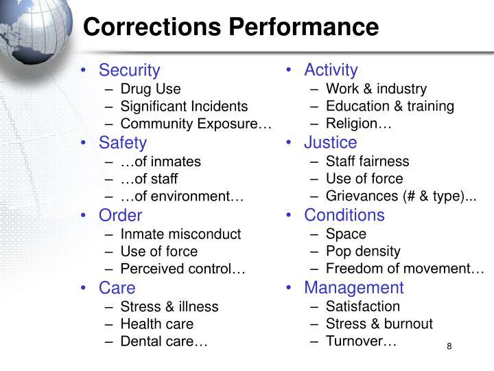 Corrections Performance