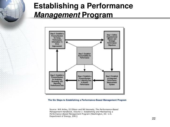Establishing a Performance