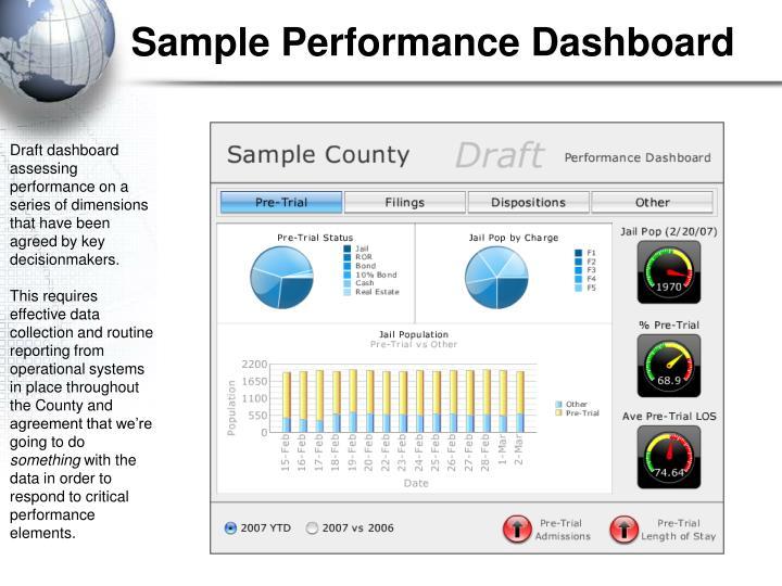 Sample Performance Dashboard