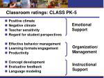 classroom ratings class pk 5