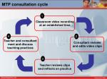mtp consultation cycle