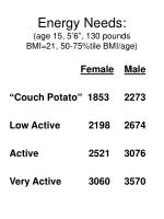 energy needs age 15 5 6 130 pounds bmi 21 50 75 tile bmi age