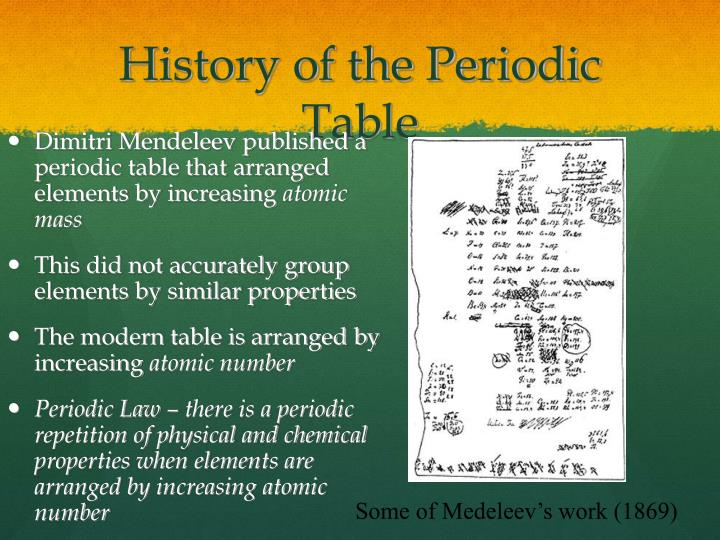 Ppt history of the periodic table powerpoint presentation id1327233 history of the periodic table urtaz