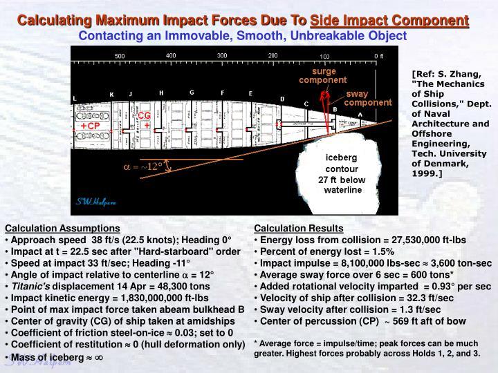 Calculating Maximum Impact Forces Due To