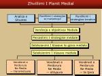 zhvillimi i planit medial
