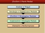 zhvillimi i planit medial1