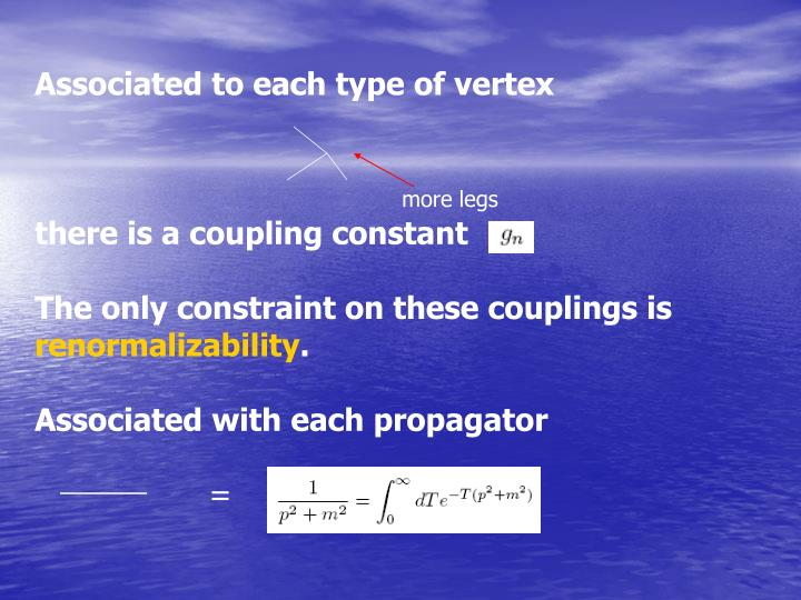 Associated to each type of vertex