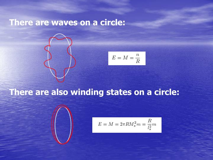 There are waves on a circle: