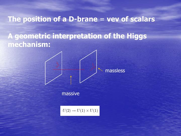 The position of a D-brane