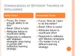 consequences of different theories of intelligence