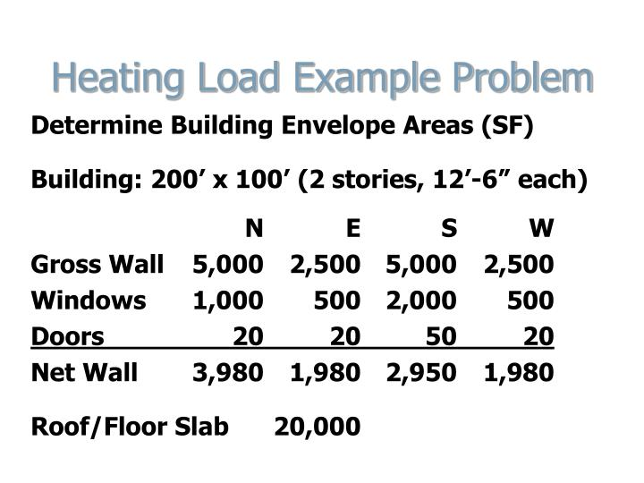 Heating Load Example Problem