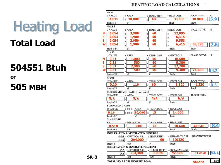 Heating Load