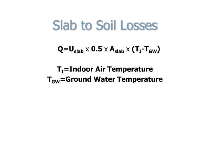 Slab to Soil Losses