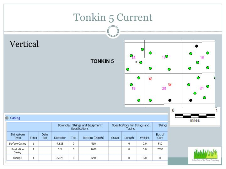 Tonkin 5 Current