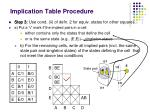 implication table procedure