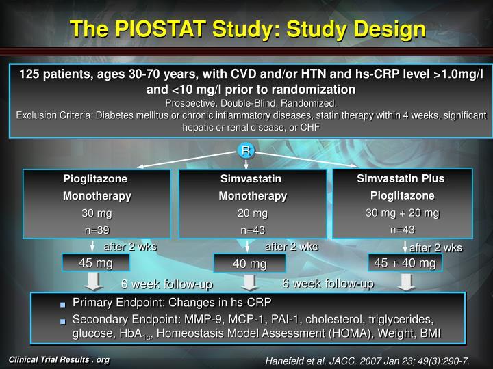 The PIOSTAT Study: Study Design