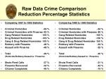 raw data crime comparison reduction percentage statistics