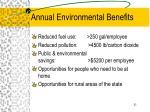 annual environmental benefits