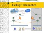 existing it infrastructure