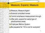 measure expand measure
