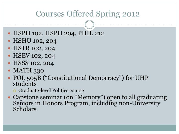 Courses Offered Spring 2012