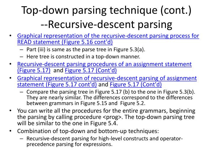 Top-down parsing technique (cont.)
