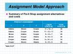 assignment model approach3