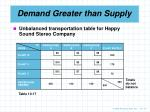 demand greater than supply1
