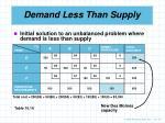 demand less than supply1