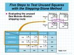 five steps to test unused squares with the stepping stone method4