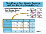 five steps to test unused squares with the stepping stone method5
