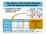 five steps to test unused squares with the stepping stone method6