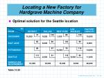 locating a new factory for hardgrave machine company4