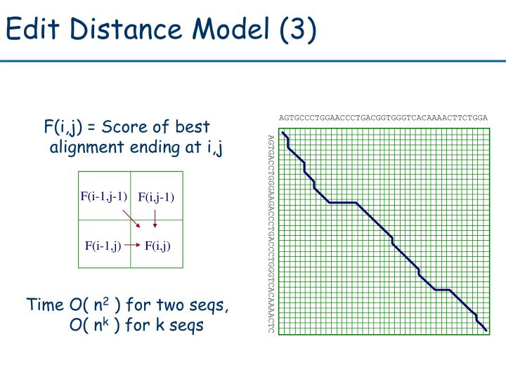 Edit Distance Model (3)
