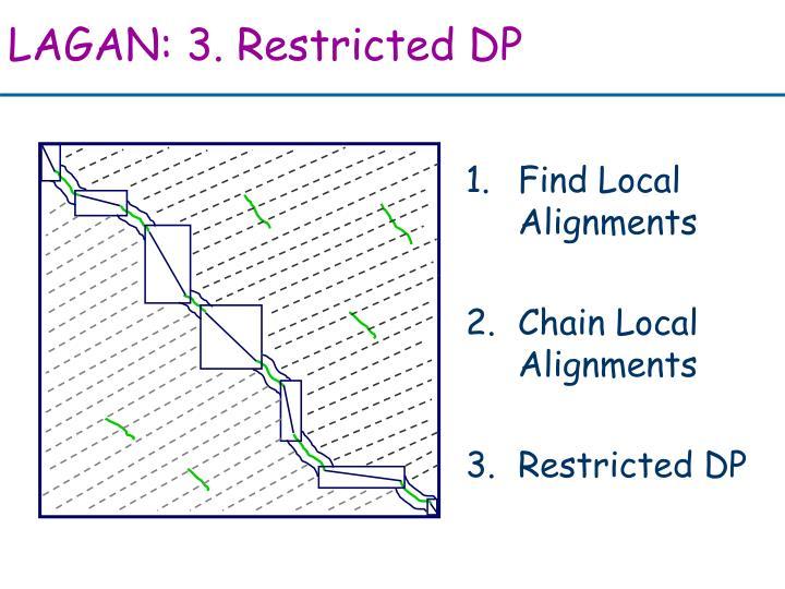 LAGAN: 3. Restricted DP