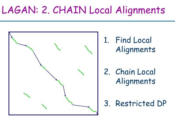 LAGAN: 2. CHAIN Local Alignments