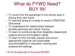 what do fywd need buy in
