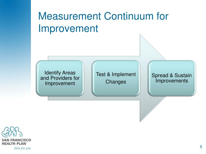 Measurement Continuum for Improvement