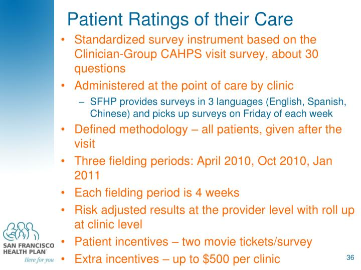 Patient Ratings of their Care