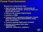 forest trust scenarios