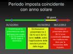 periodo imposta coincidente con anno solare